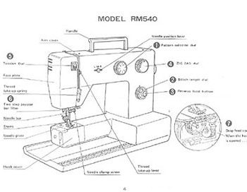 INSTRUCTION BOOK Riccar RM540